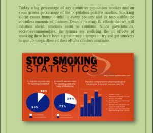 Effectiveness of Anti smoking  Campaigns