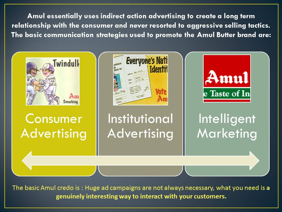 sip project at amul on marketing Talk to us: head office: gujarat cooperative milk marketing federation, po box 10, amul dairy road, anand 388 001, gujarat, india: phone nos.