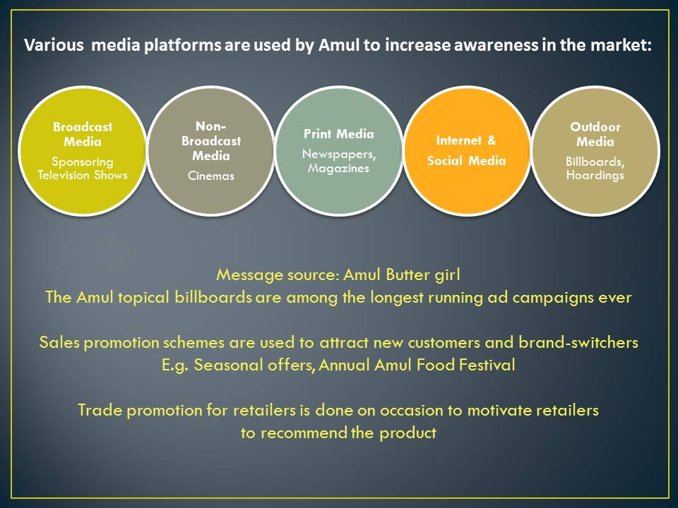 amul promotional strategies This is a research report on case study on marketing strategy of amul by netra shetty in case study category search and upload all types of case study on marketing strategy of amul projects for mba's on managementparadisecom.
