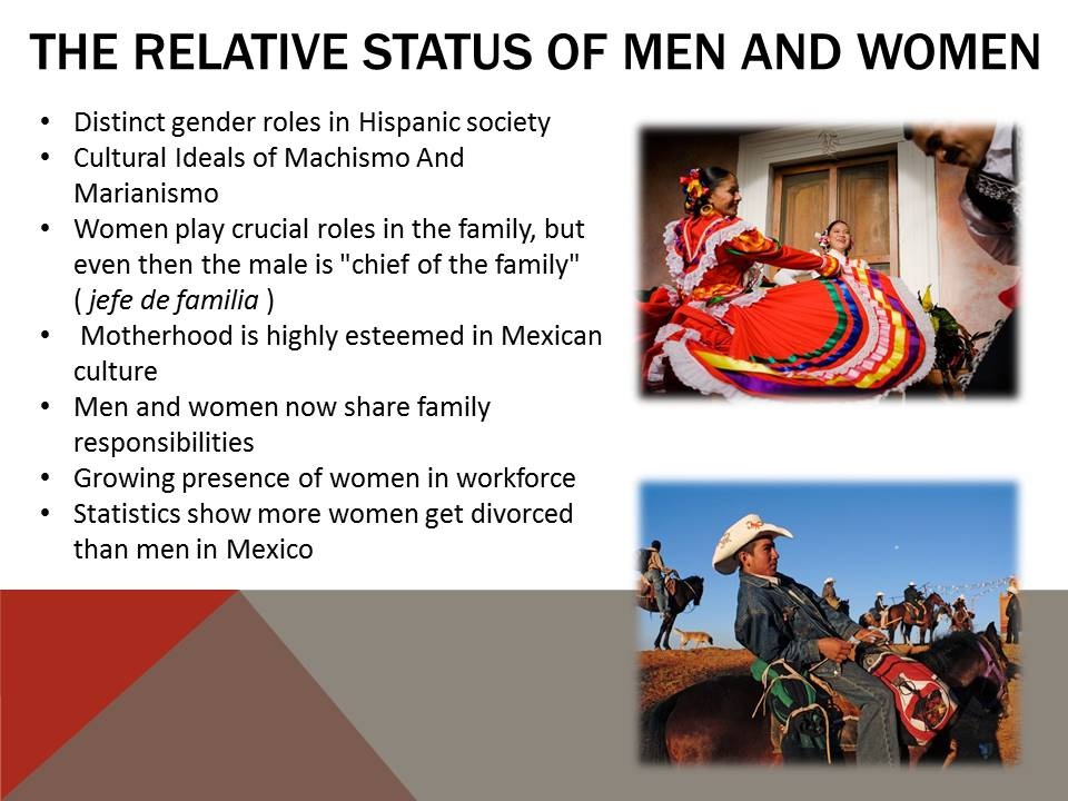 Status of Men and Women in Mexico