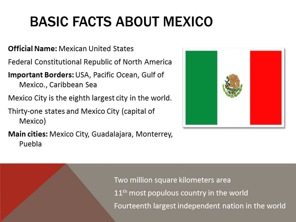 Basic Facts About Mexico