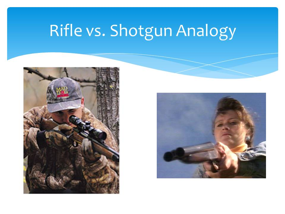 Rifle Vs Shotgun Analogy