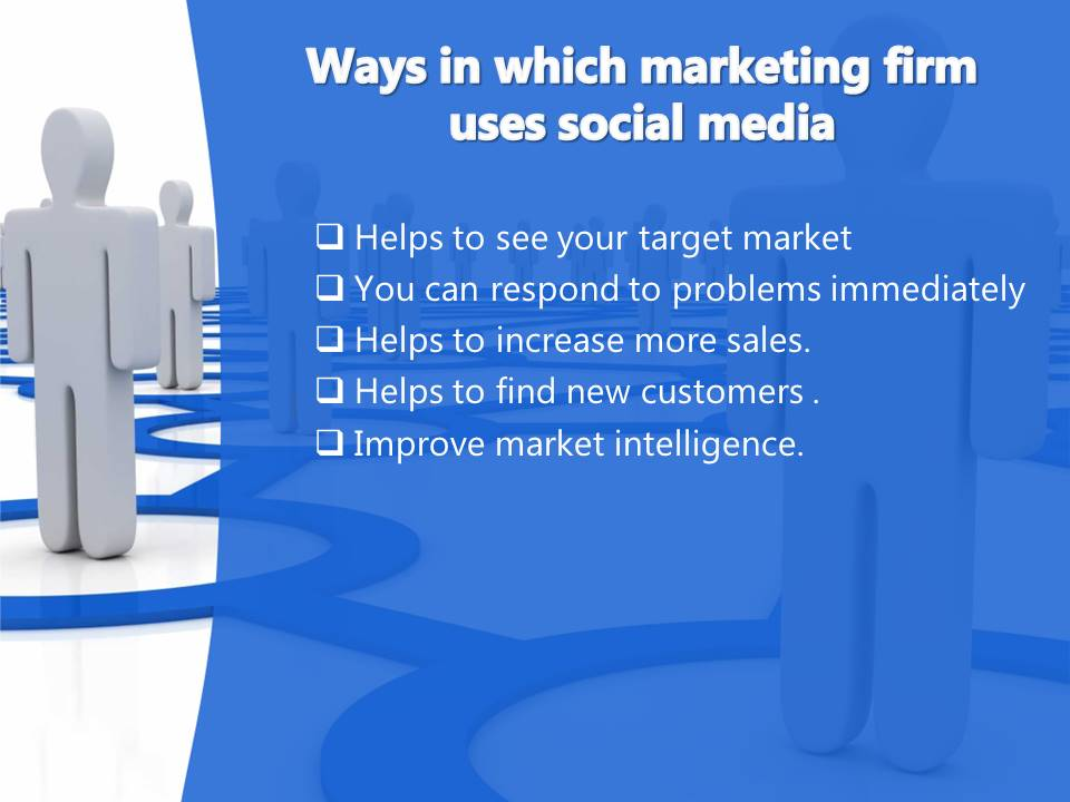 Uses of Social media by Marketing firms