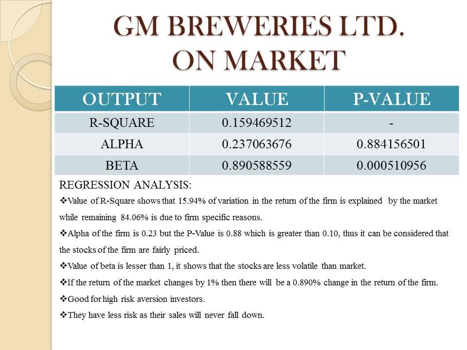 GM Breweries LTD. Analysis