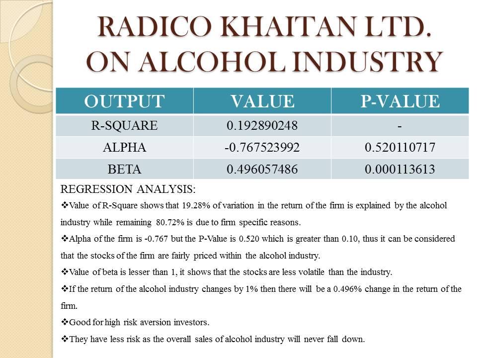 Radico Khaitan LTD. Project