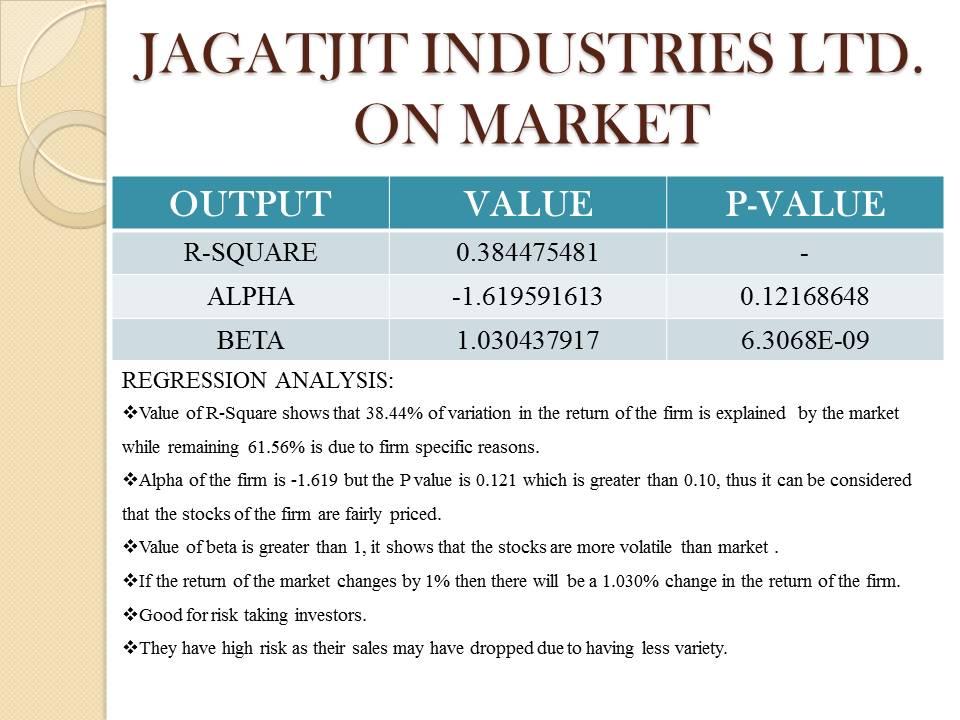 Jagathit Industries LTD.