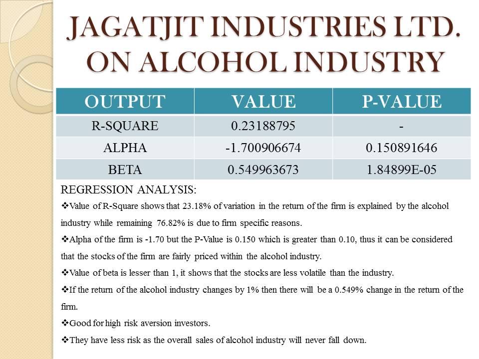 Jagathit Industries LTD. Project