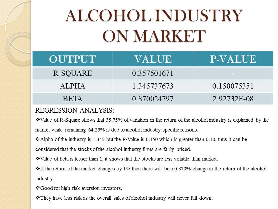 BEER AND ALCOHOL INDUSTRY