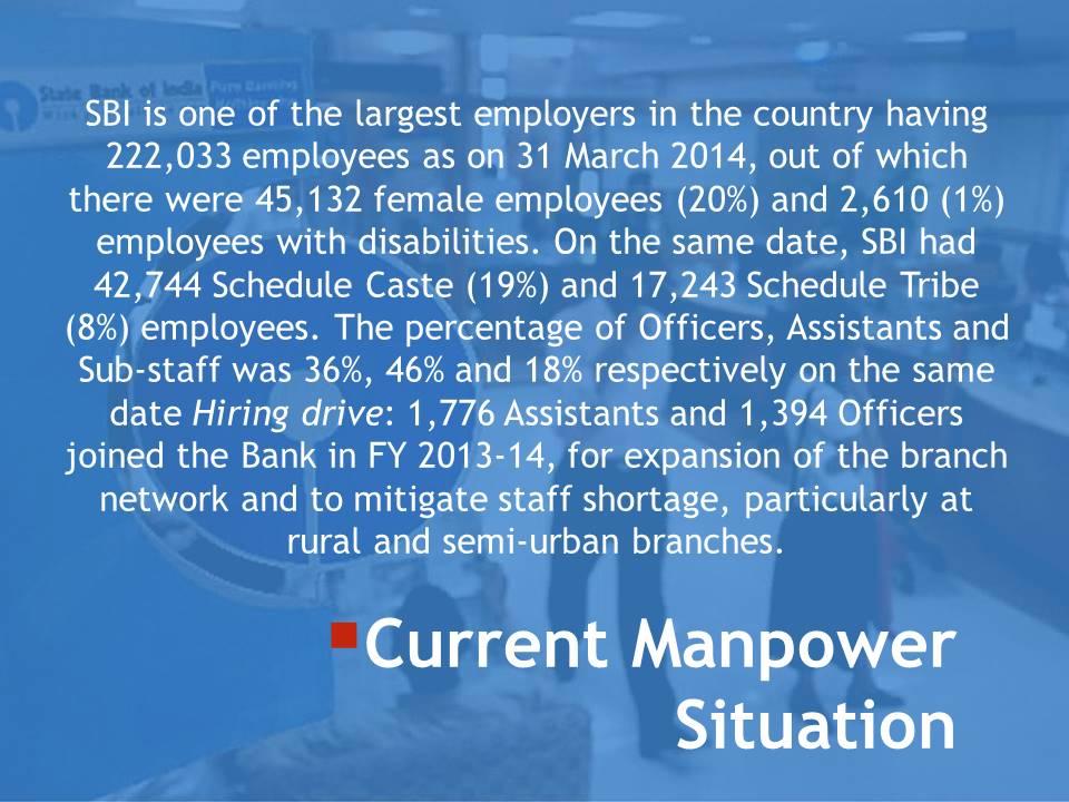 Manpower of SBI