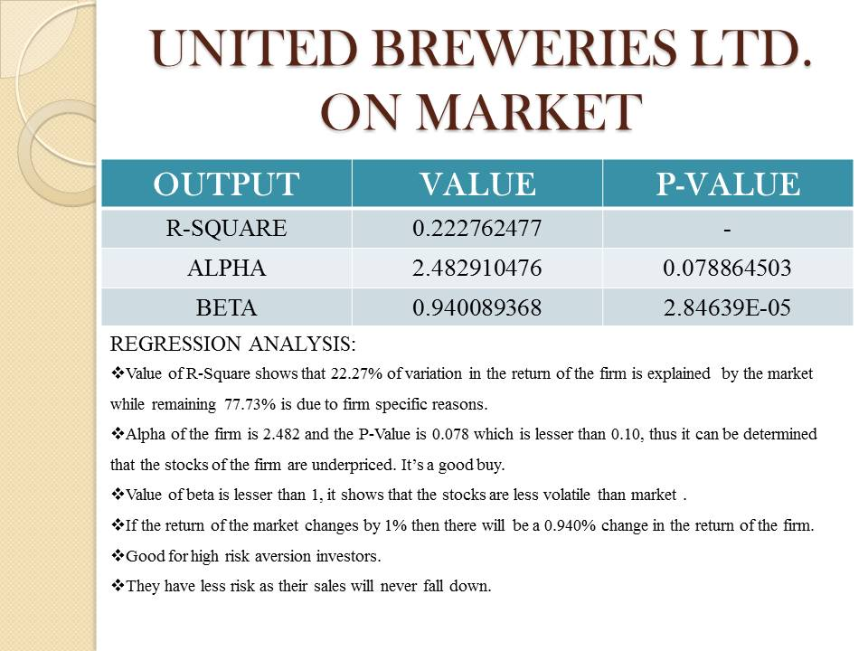 United Breweries Ltd. Analysis