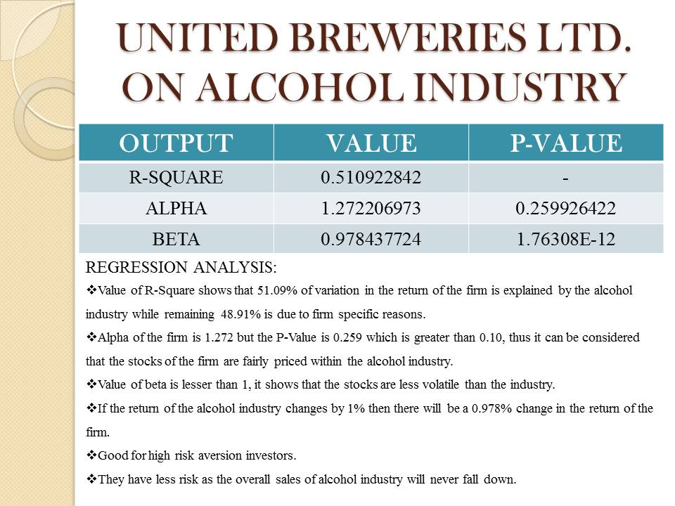 United Breweries Ltd. industry Overview
