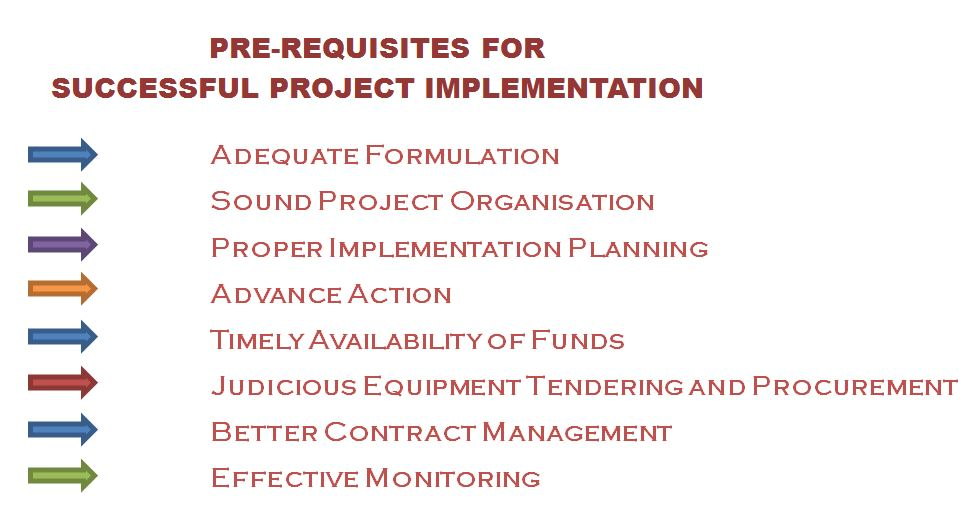 Prerequisites For Successful Project Implementation Bba