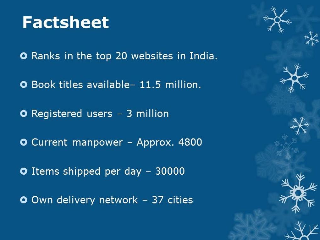 Facts about Flipkart