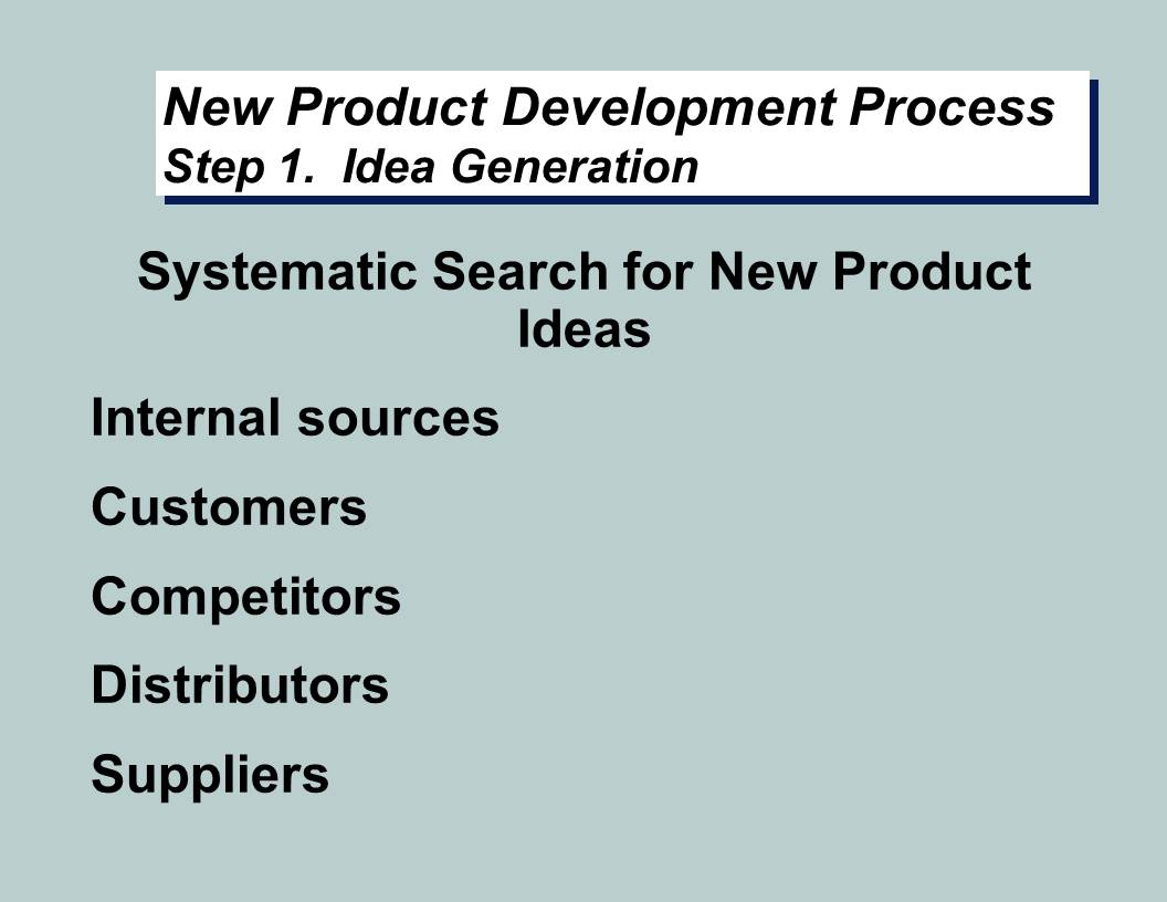 New Product Development method