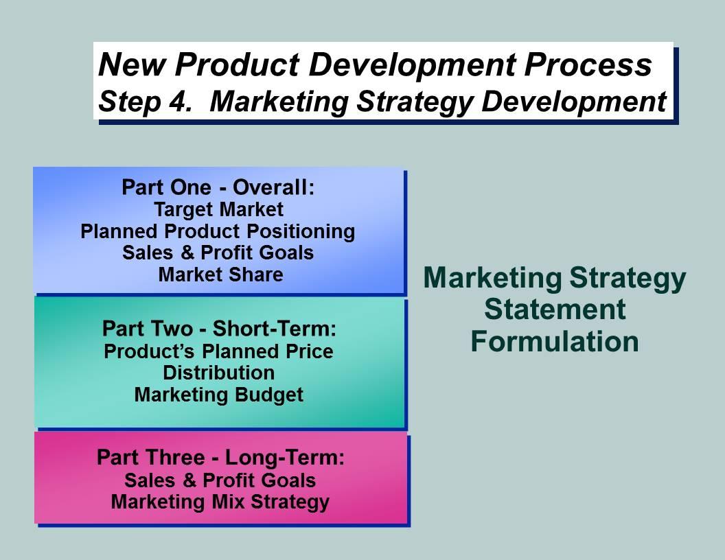 new product developement at hpm Dir of mktg and product development  na new product development manager  vp human resources-hpm hart 4515 allendale rd davenport product development manager.