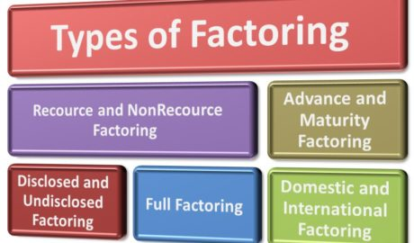 Types of Factoring Process