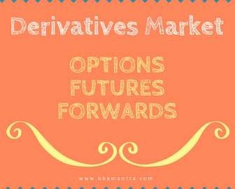 Derivatives - Option, Futures, Forwards