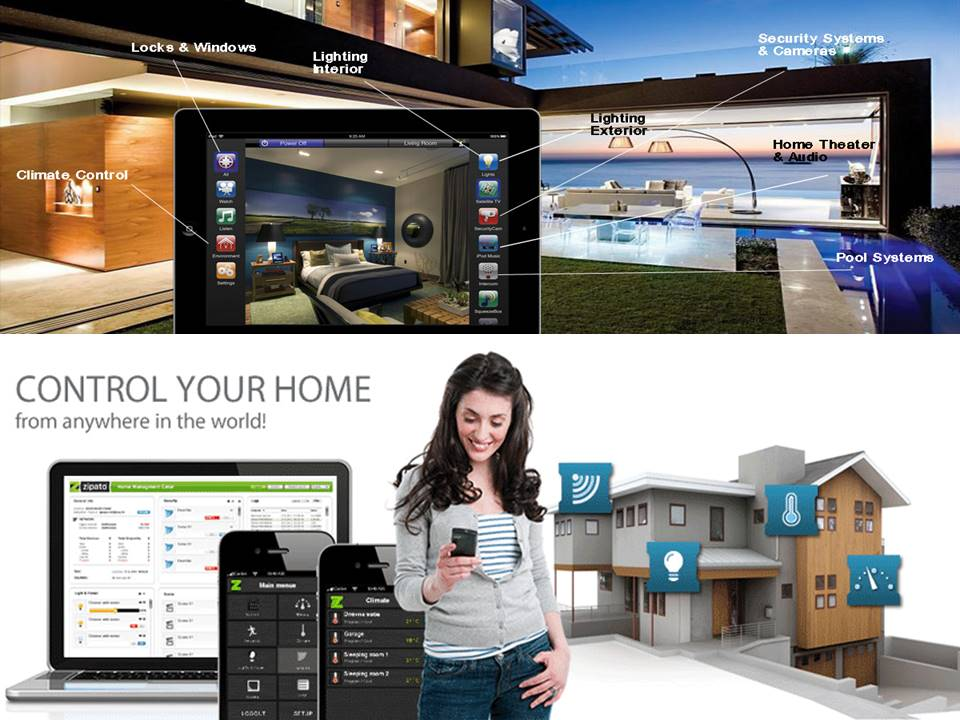 Home Automation - Advertising Management Project - BBA|mantra