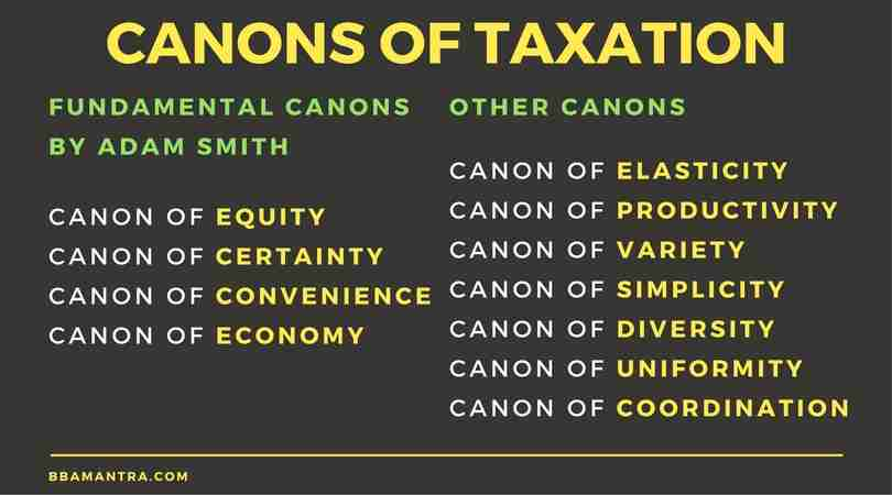Canons of Taxation - Fundamental and Other Canons of Tax