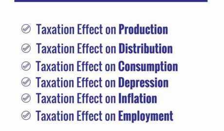 Economic Effects of taxation