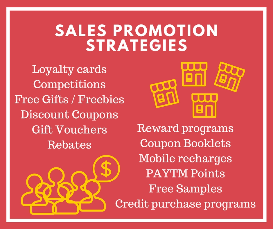 sales promotion of airtel Marketing mix of airtel analyses the brand/company which covers 4ps (product, price, place, promotion) and explains the airtel marketing strategy the article elaborates the pricing, advertising & distribution strategies used by the company.
