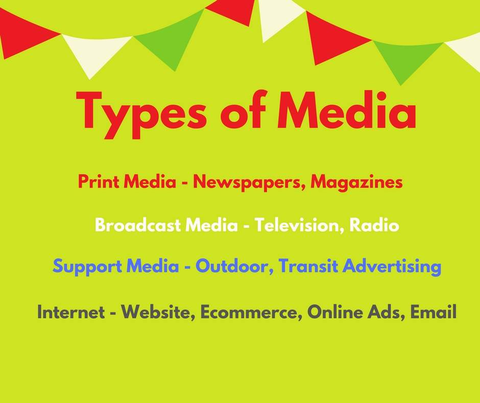 Media Types Of Media Print Broadcast Outdoor Internet Bbamantra